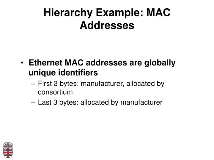 Hierarchy Example: MAC Addresses