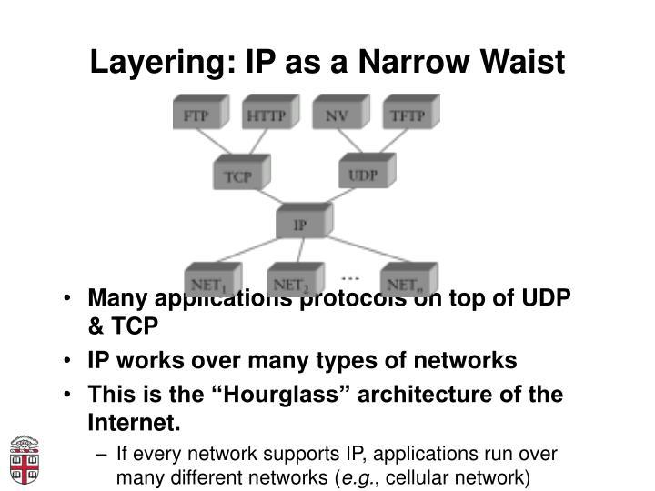 Layering: IP as a Narrow Waist