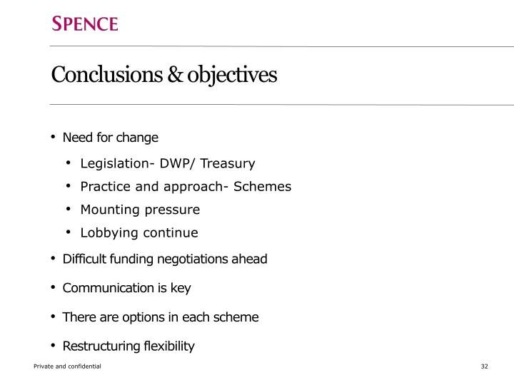 Conclusions & objectives