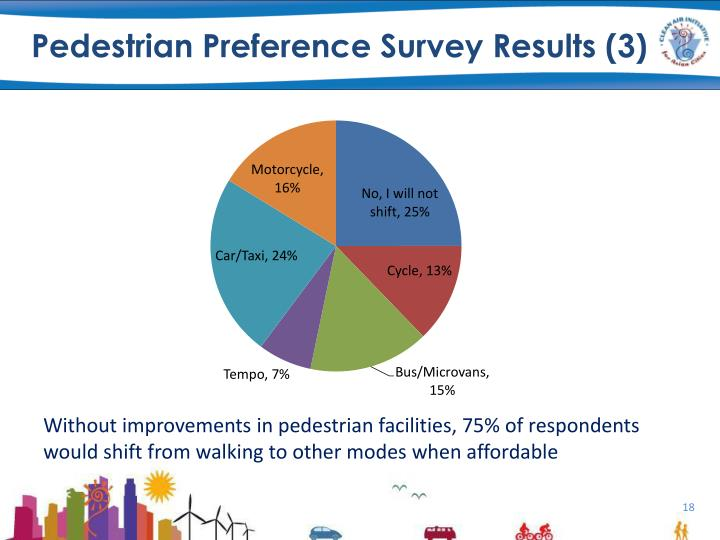 Pedestrian Preference Survey Results (3)