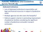 policies institutions and guidelines survey results 4