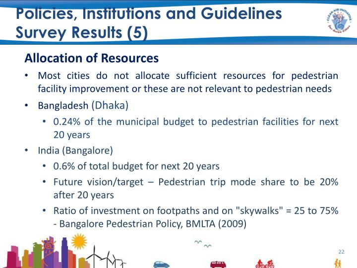 Policies, Institutions and Guidelines  Survey Results