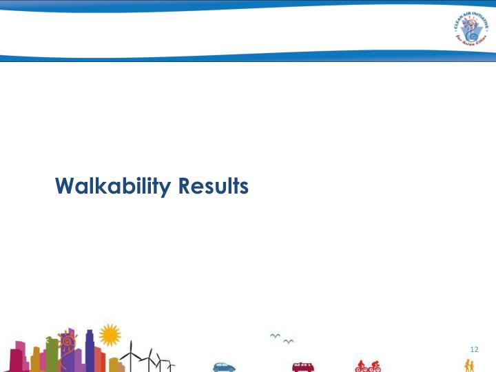 Walkability Results