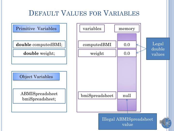 Default Values for Variables