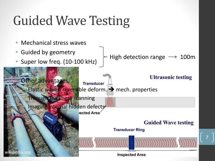 Guided Wave Testing