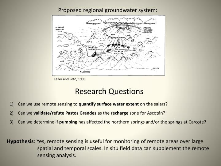 Proposed regional groundwater system: