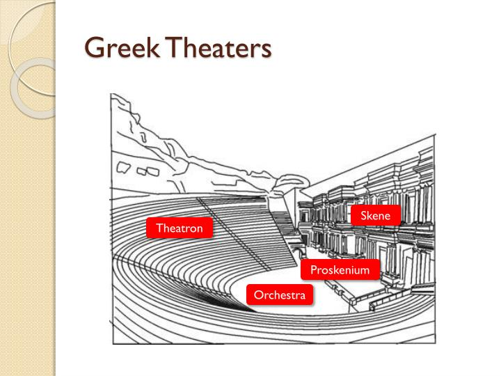 Greek Theaters