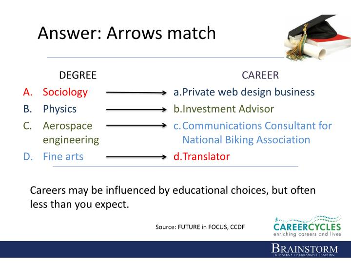 Answer: Arrows match