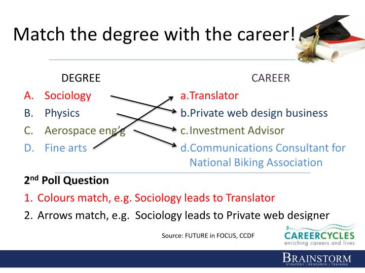 Match the degree with the career!