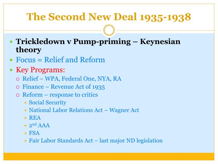 The Second New Deal 1935-1938