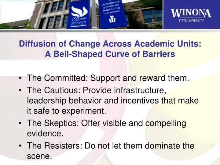 Diffusion of Change Across Academic Units: A Bell-Shaped Curve of Barriers