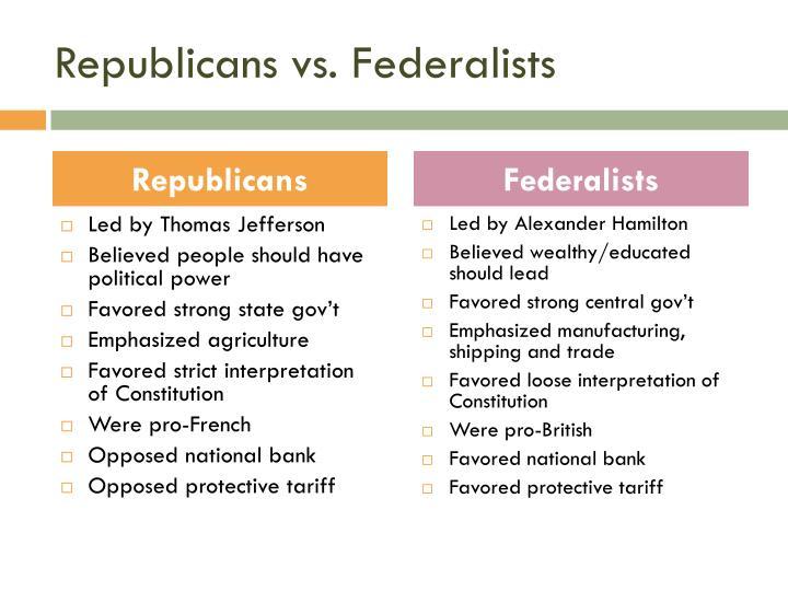 republicans and federalists essay