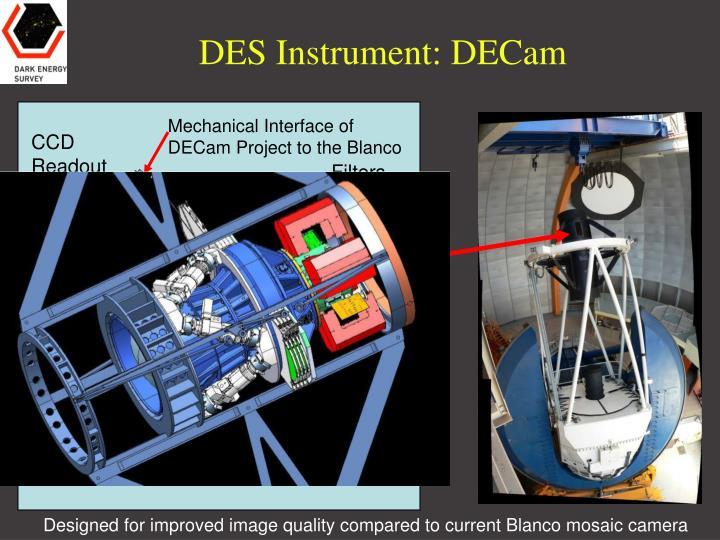 DES Instrument: DECam