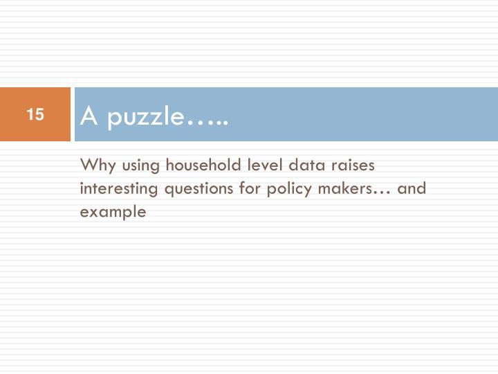 A puzzle…..