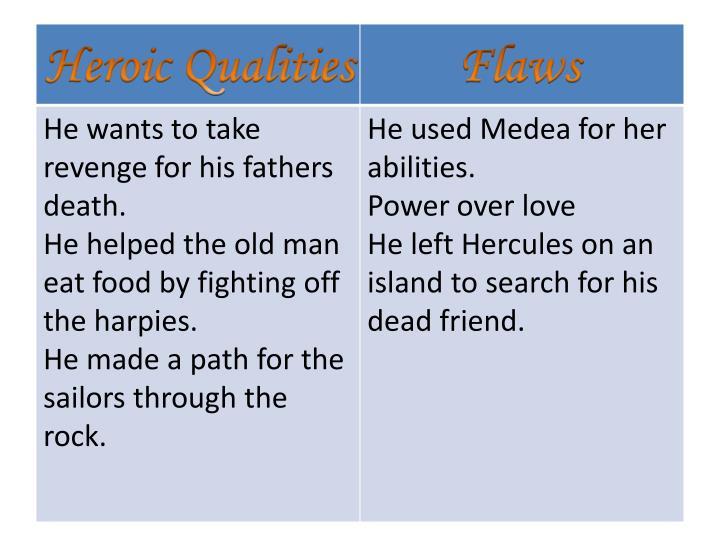 Heroic Qualities