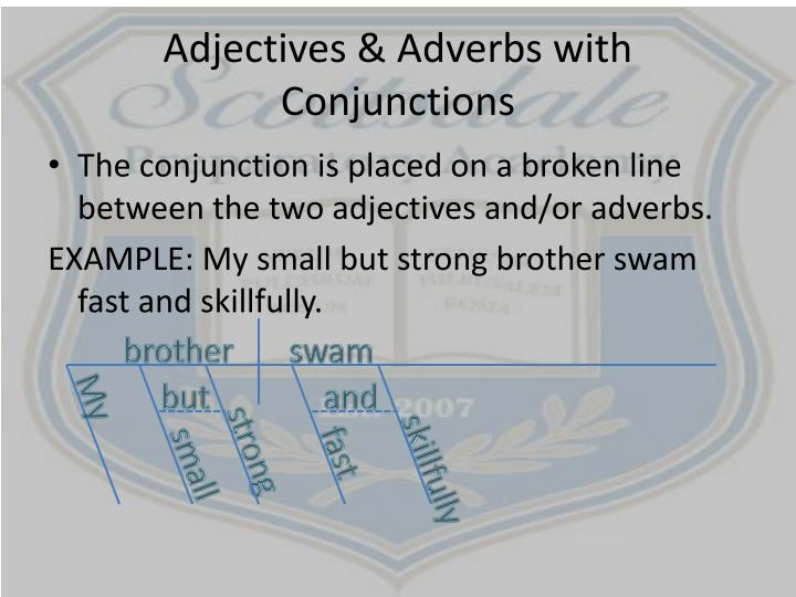 Adjectives & Adverbs with Conjunctions