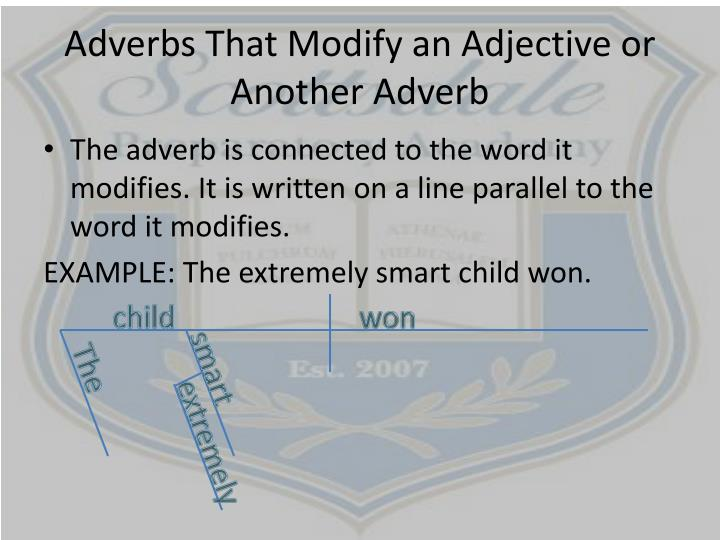 Adverbs That Modify an Adjective or Another Adverb