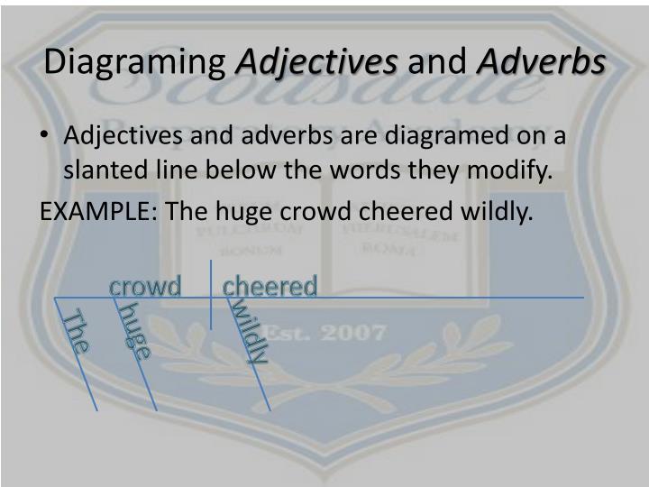Diagraming