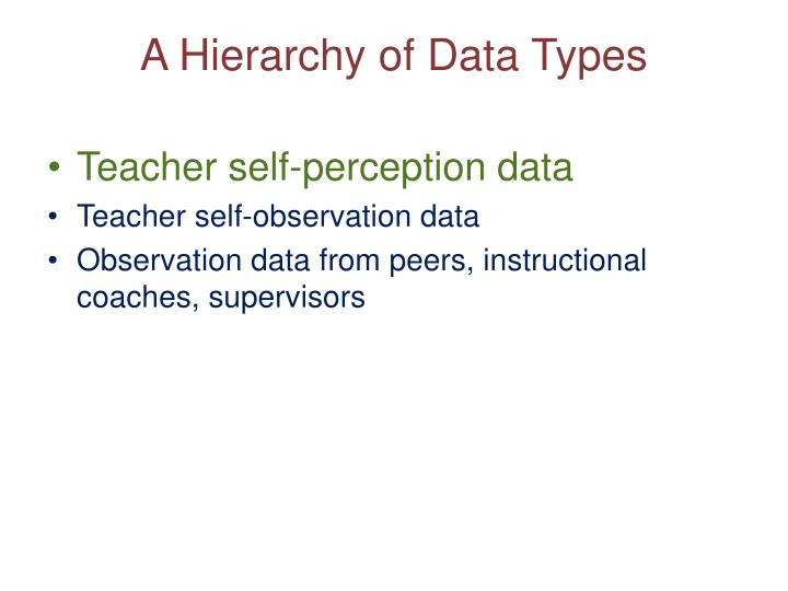 A Hierarchy of Data Types