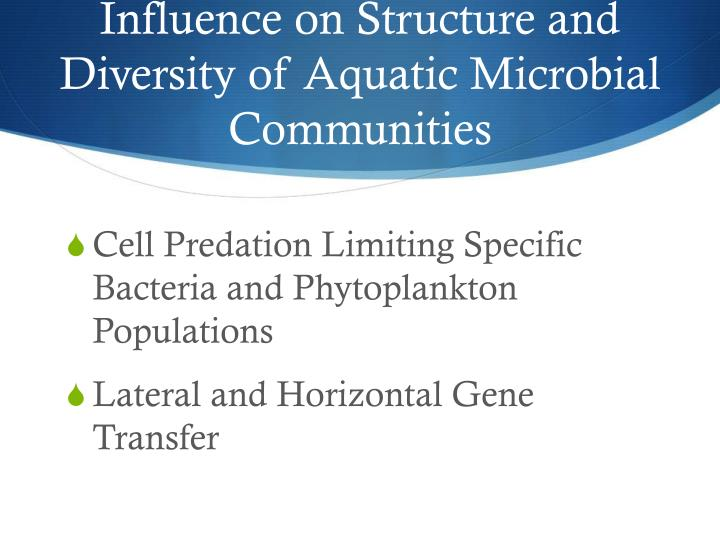 Influence on Structure and Diversity of Aquatic Microbial Communities