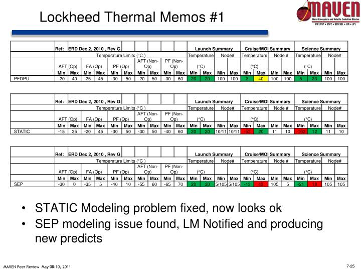 Lockheed Thermal Memos #1