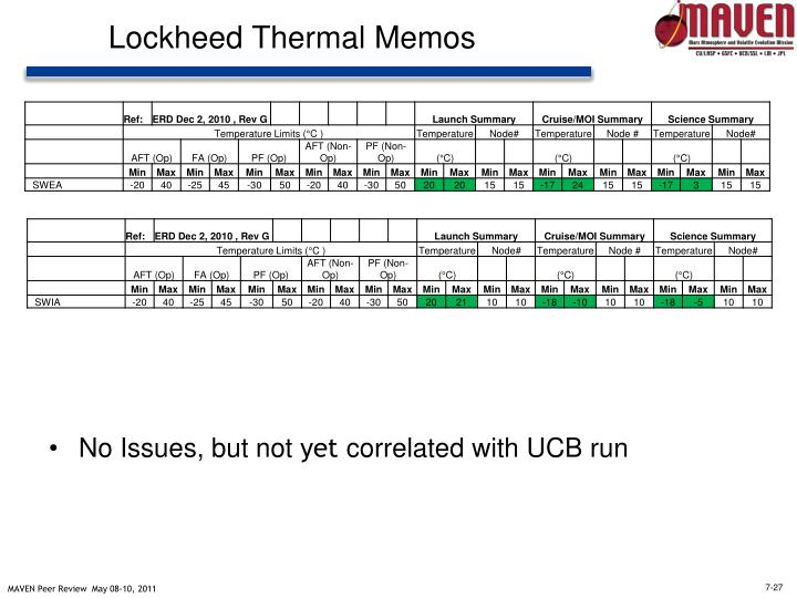 Lockheed Thermal Memos