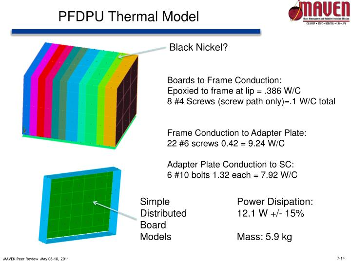 PFDPU Thermal Model