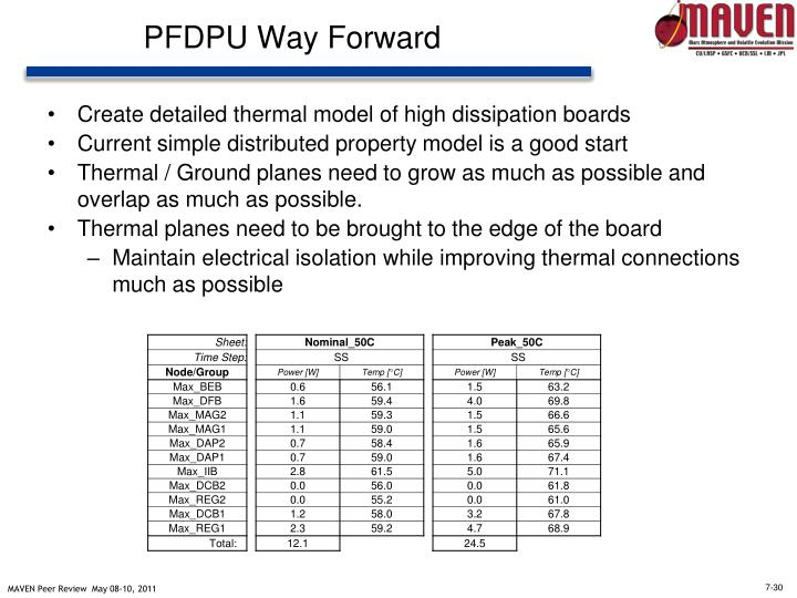PFDPU Way Forward