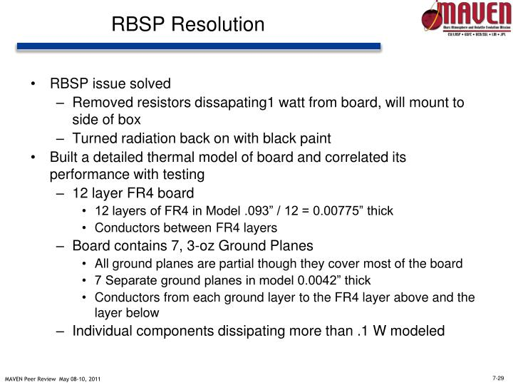 RBSP Resolution