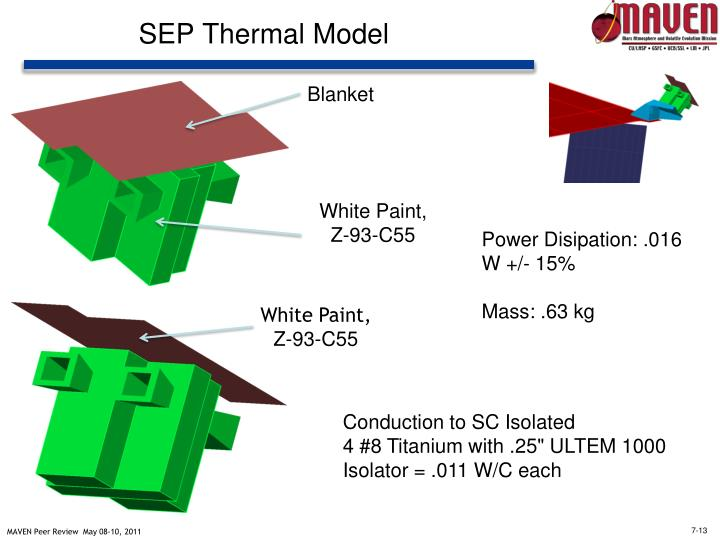SEP Thermal Model