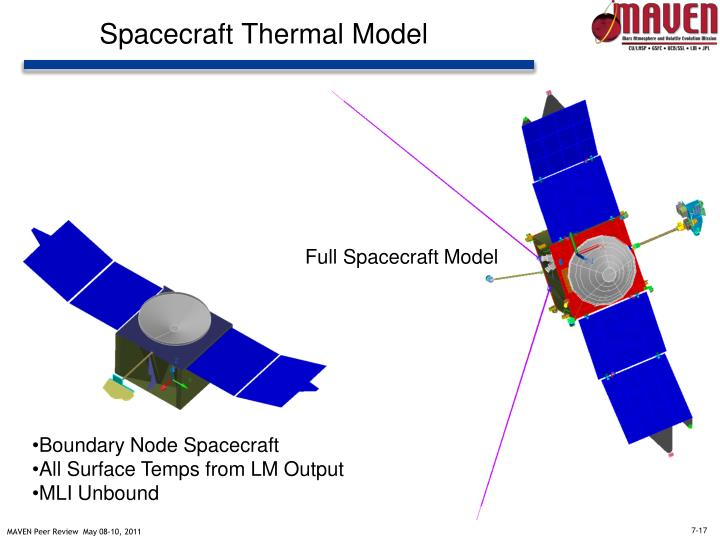Spacecraft Thermal Model
