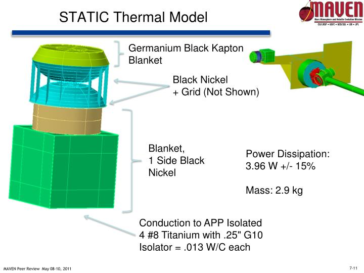 STATIC Thermal Model