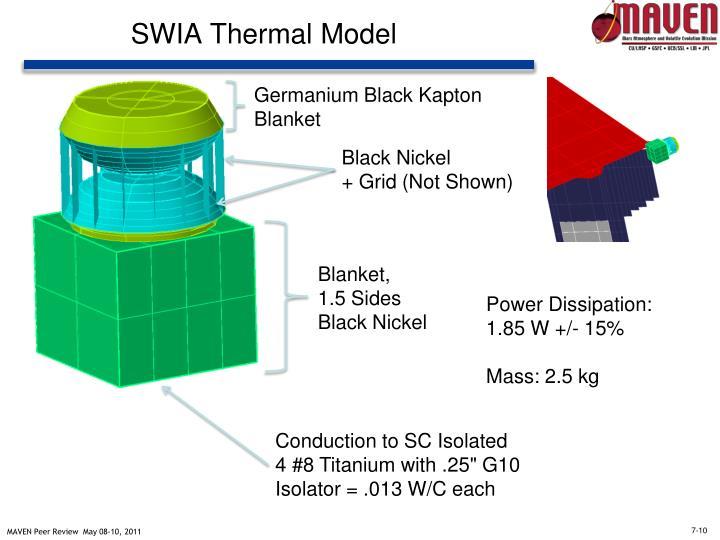 SWIA Thermal Model