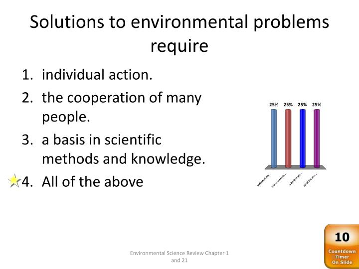 global environmental problems and solutions essay