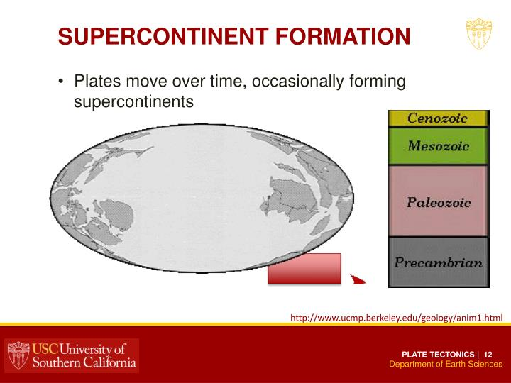 SUPERCONTINENT FORMATION