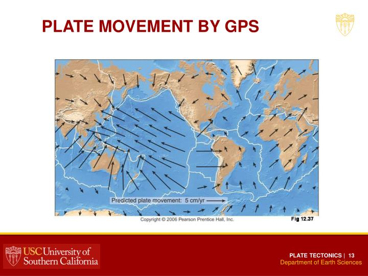 PLATE MOVEMENT BY GPS