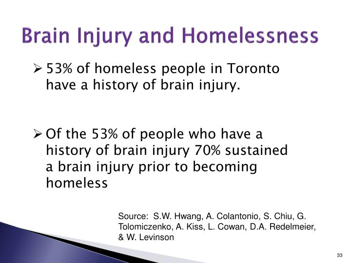 Brain Injury and Homelessness
