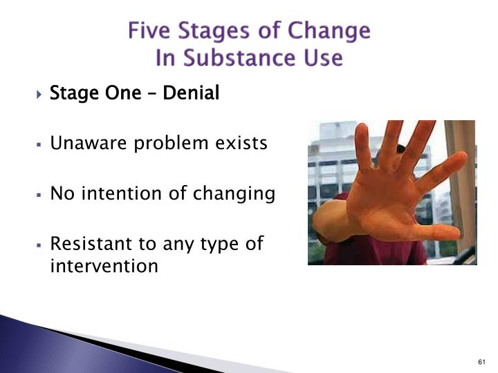 Five Stages of Change