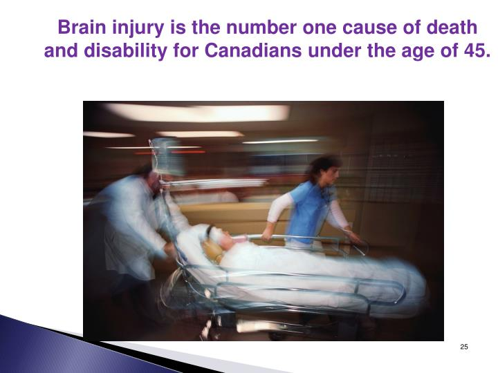 Brain injury is the number one cause of death and disability for Canadians under the age of 45.