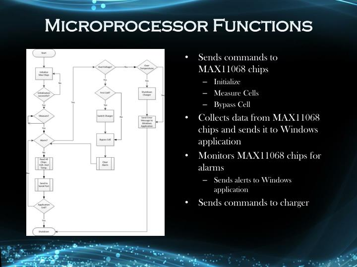 Microprocessor Functions