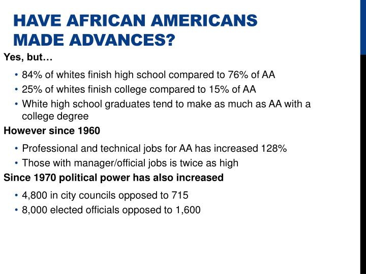 Have African Americans Made Advances?