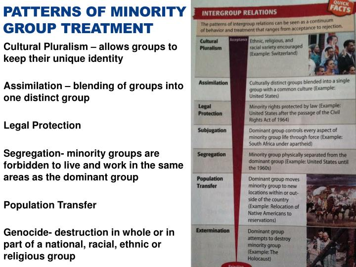 Patterns of Minority Group Treatment