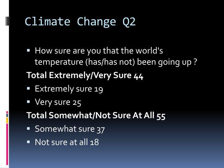 Climate Change Q2