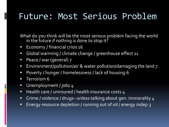 Future: Most Serious Problem