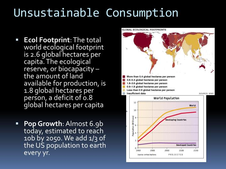 Unsustainable Consumption