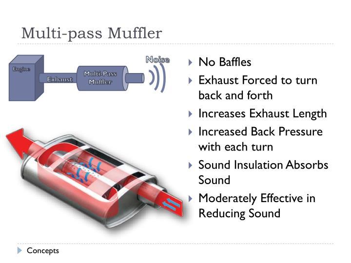 Multi-pass Muffler