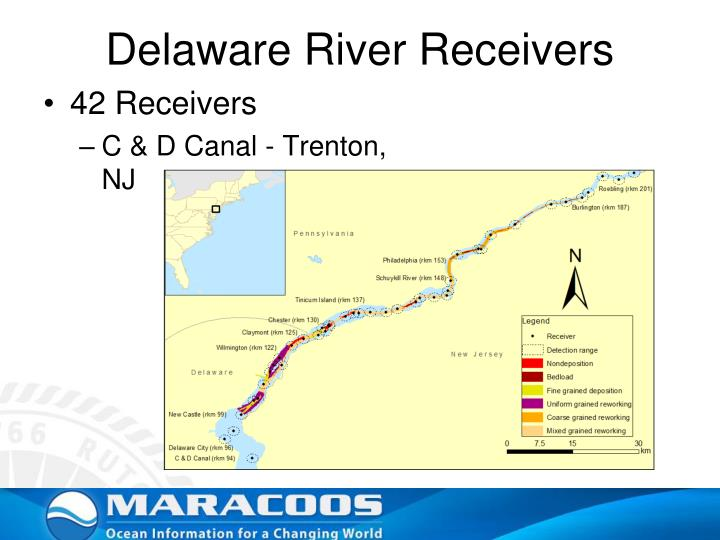 Delaware River Receivers