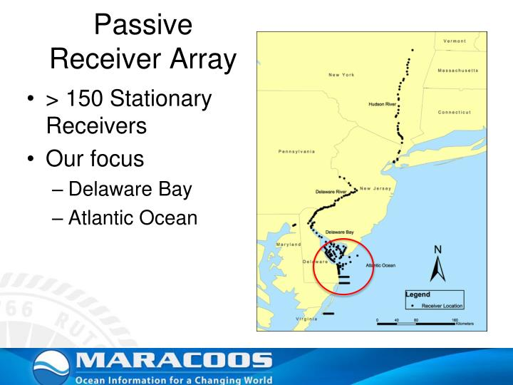 Passive Receiver Array