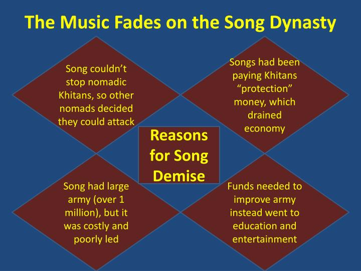 The Music Fades on the Song Dynasty