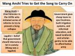 wang anshi tries to get the song to carry on